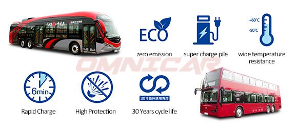 Elecktro busses
